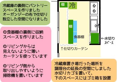 fukuju_madori_201605_03